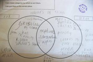イギリスの小学校ー算数でベン図を学ぶ