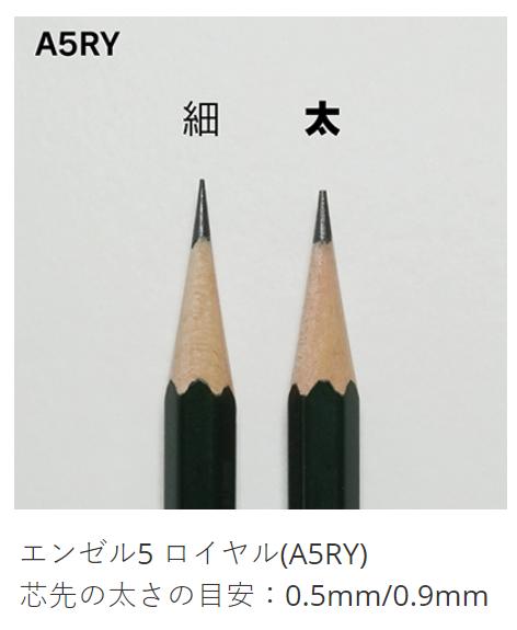 2段階調節可能な鉛筆削りカール